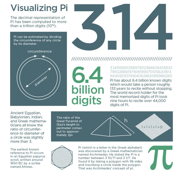 visualizing-pi