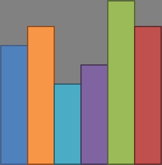 Bar_graph